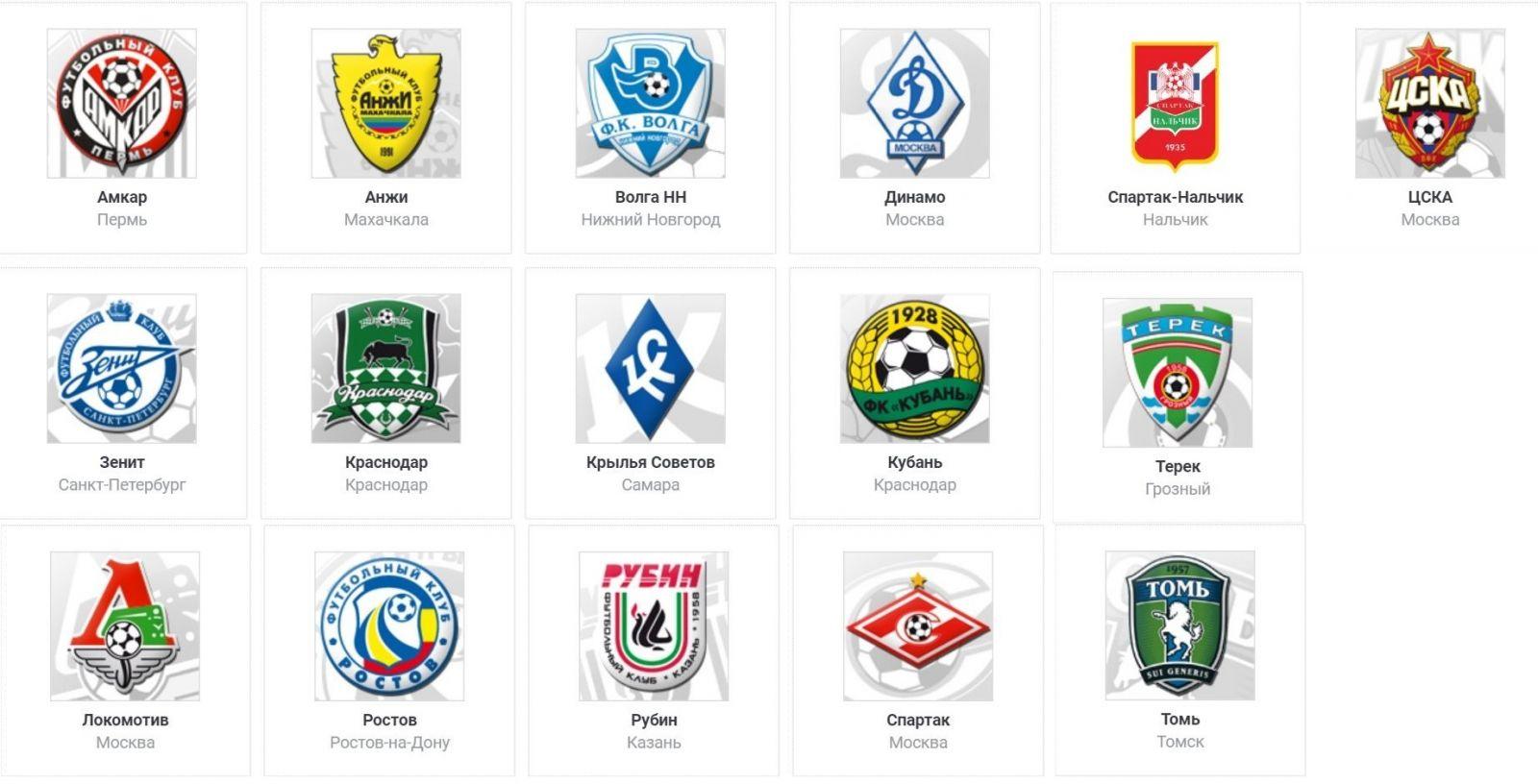 Команды РФПЛ 2011/2012